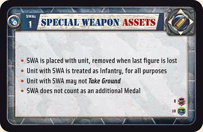 Special Weapon Assets Rules