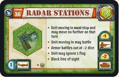 Radar Stations