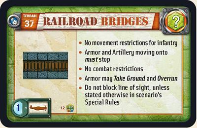 Railroad Bridges
