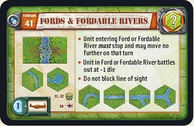 Fords & Fordable Rivers