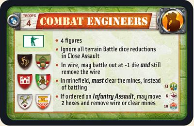 Combat Engineers