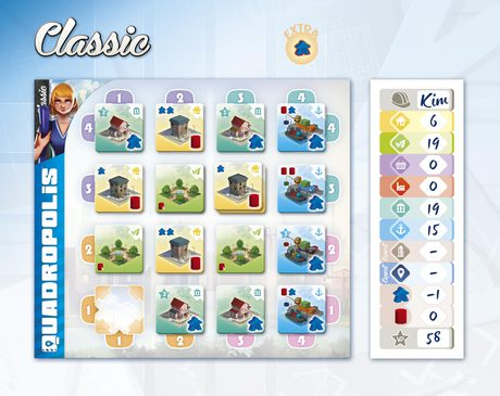 Scoring Sample for a city in Classic Mode