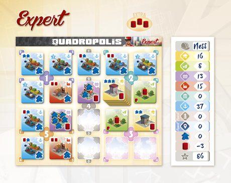 Exemple de score en mode Expert
